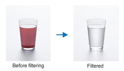 nước trước và sau khi lọc với cleansui