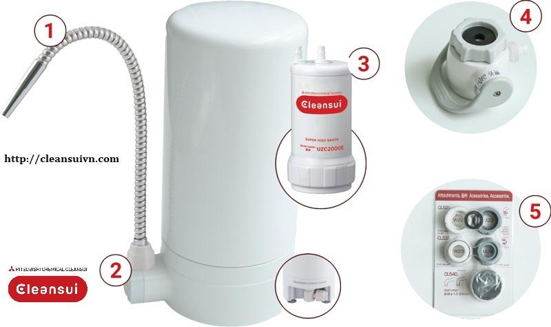 Máy lọc nước Cleansui ET101 - Lọc nước trực tiếp CleanSui - Mitsubishi Nhật  Bản