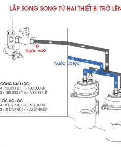 lắp đặt máy lọc nước thô Cleansui MP02-3