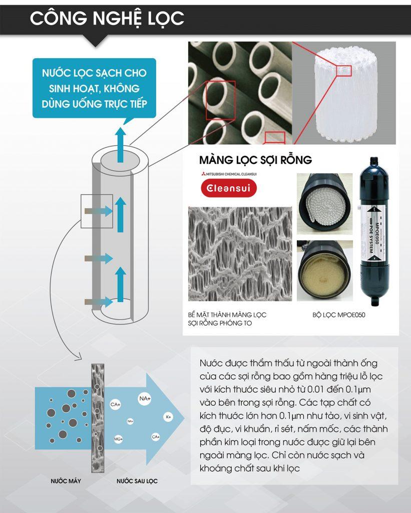 lọc nước đầu nguồn cleansui MPOE050
